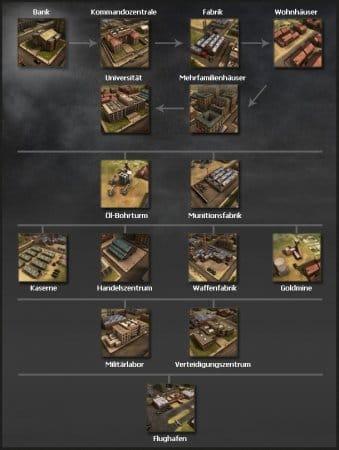 Разновидность зданий, доступных к постройке