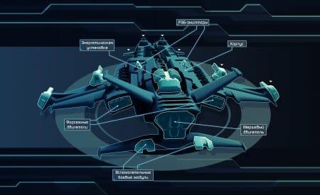 Дополнительное оборудование корабля в Star Conflict