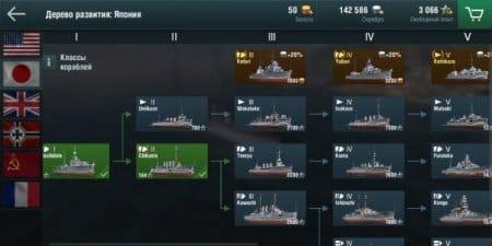 Дерево развития кораблей